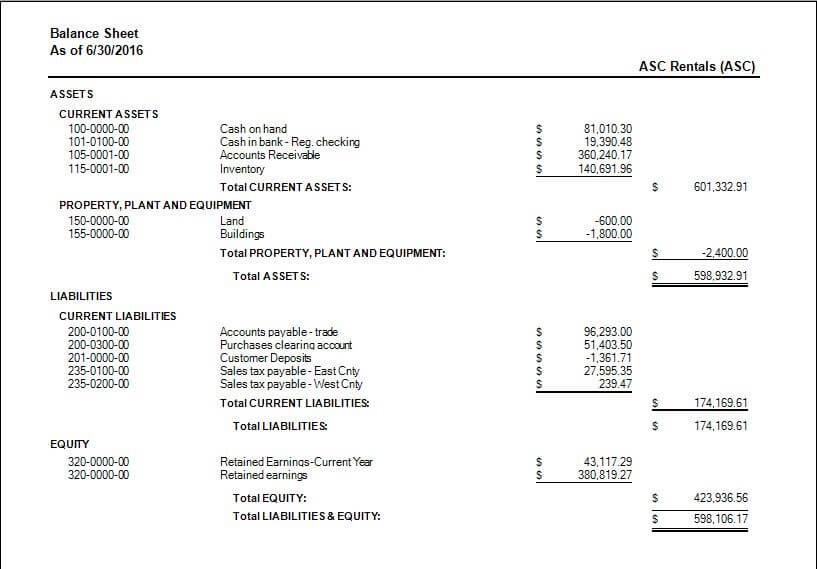 ARM Rental Software Balance Sheet